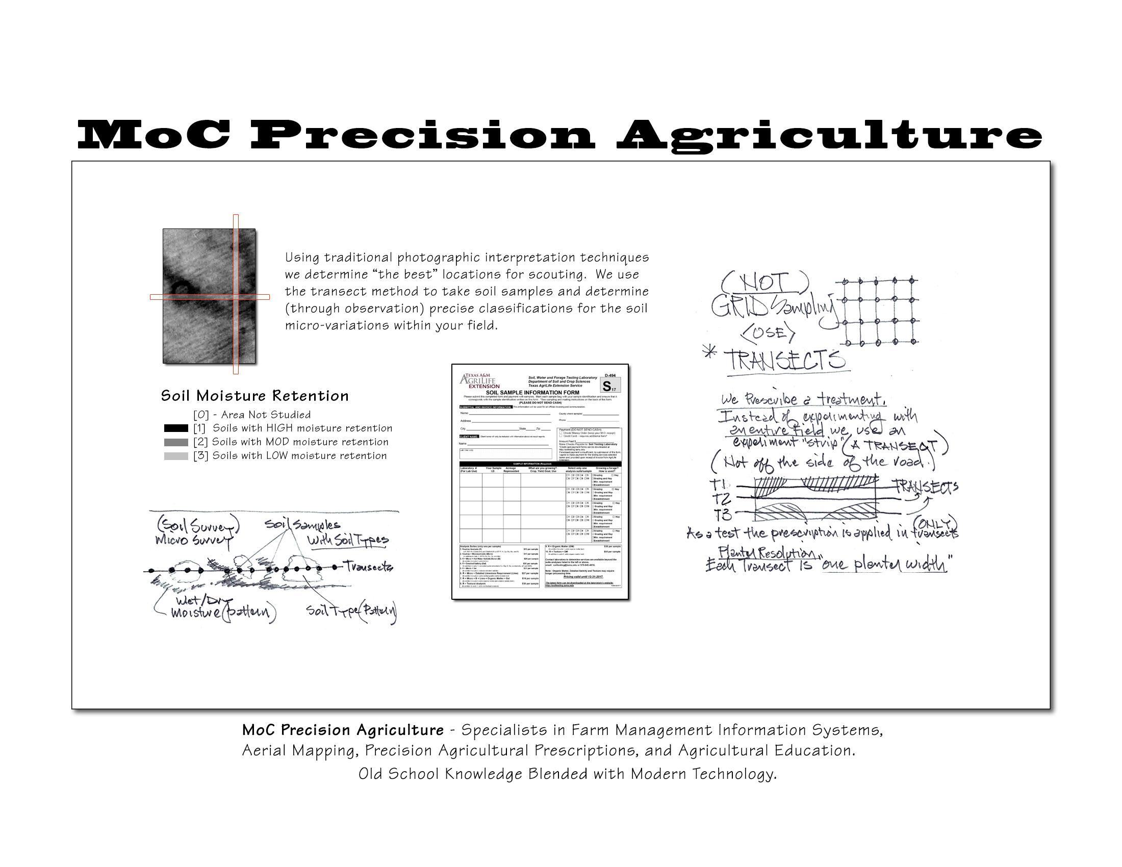 MoC_Precision_Farming_Soil_Moisture_sm