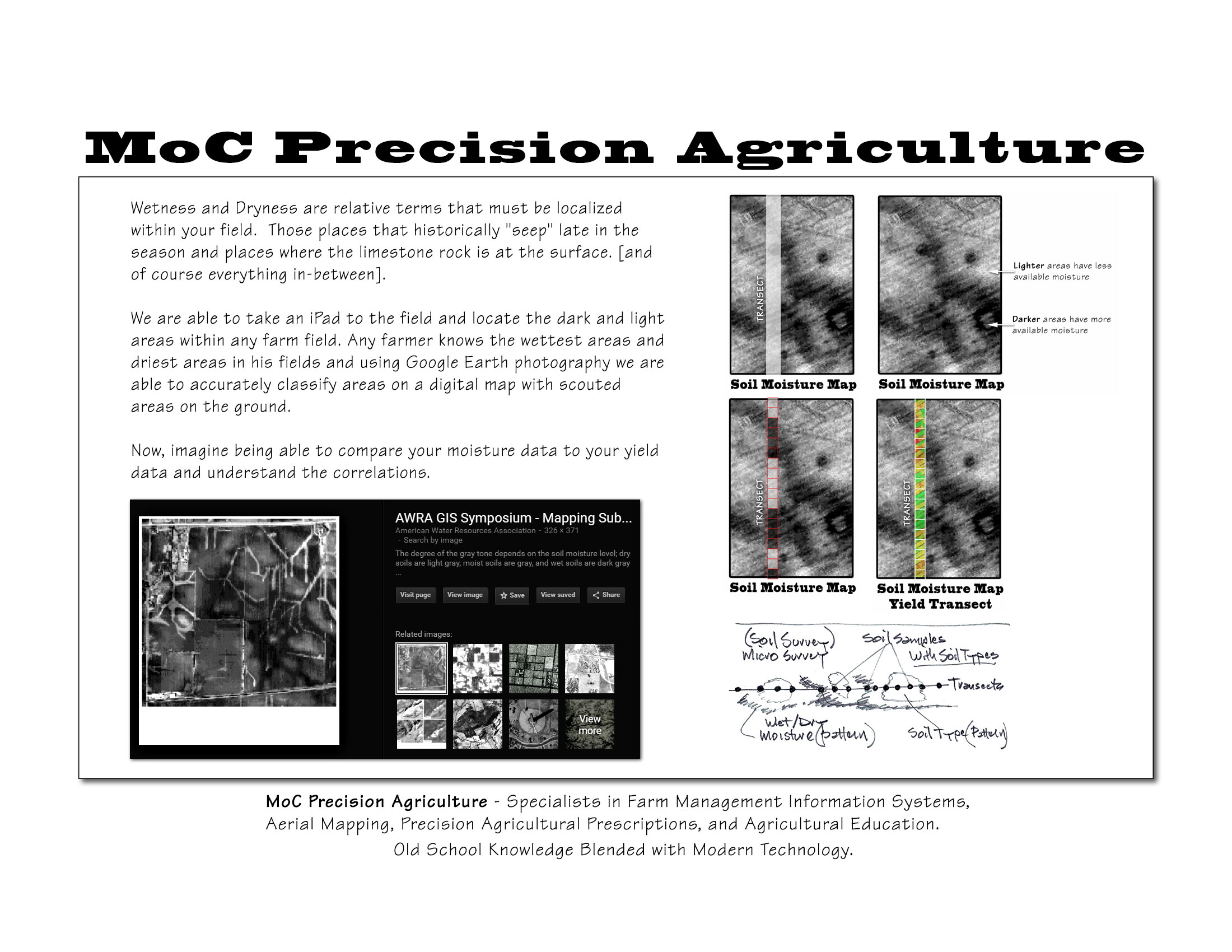 MoC_Precision_Farming_wet-dry