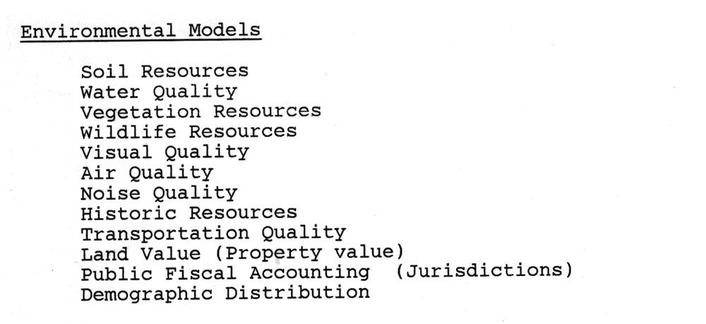 environmental_models